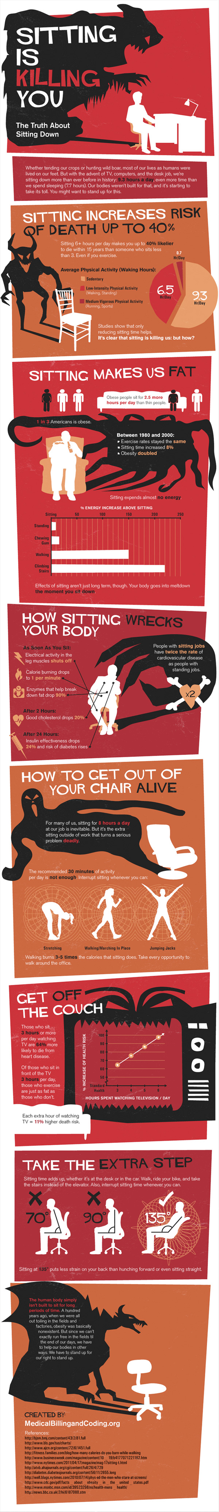 Health Risks of Sitting Infographic