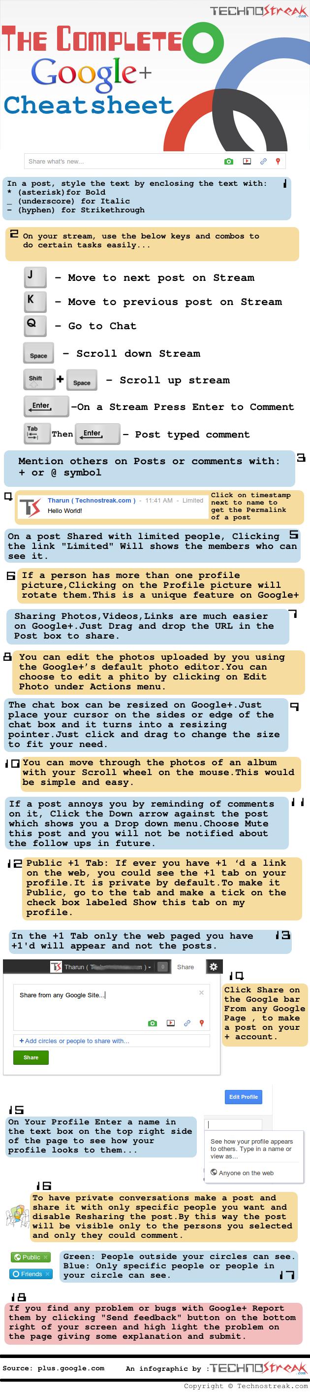 Google Plus Cheat Sheet