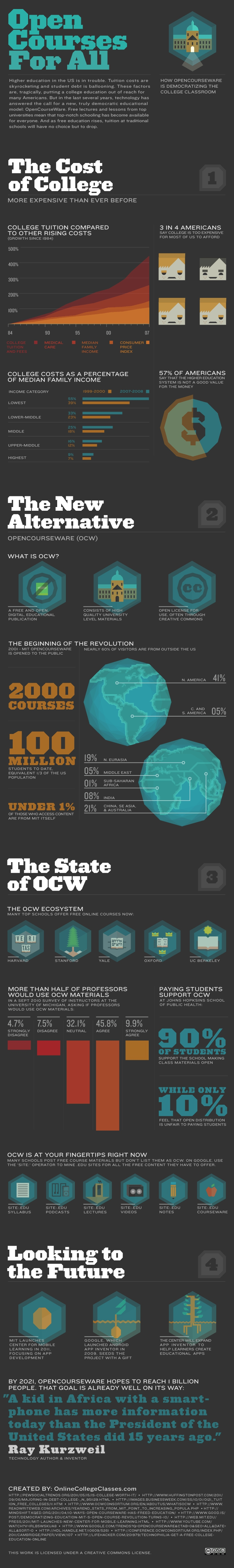 stanford opencourseware statistics Stanford wouldn't issue course credit to the non-matriculated students  a  branch of statistics that in the past 25 years has revolutionized a dozen fields  from  while thrun admired mit's opencourseware—the university's.
