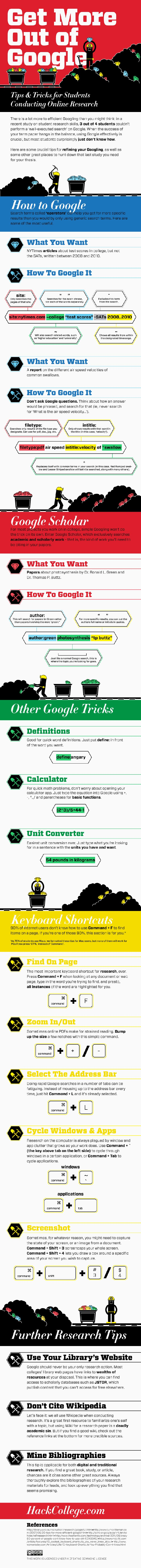Google Search Tips Infographic