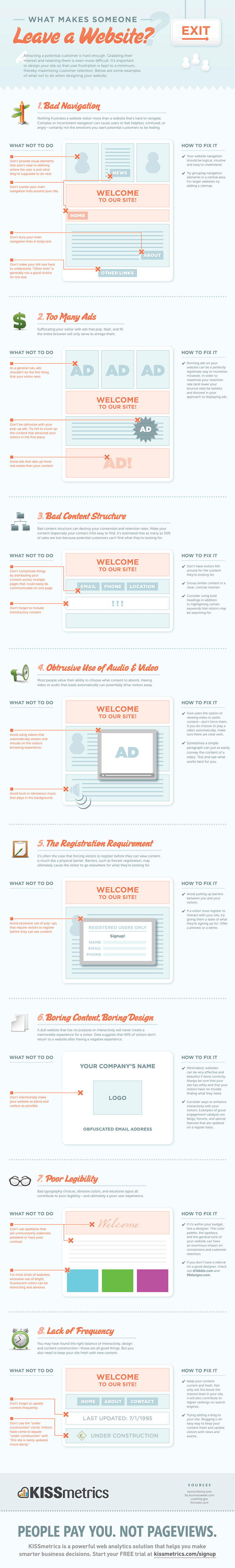 Stop People From Leaving Website Infographic