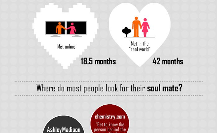Online dating statistics 2012 female dating profile examples