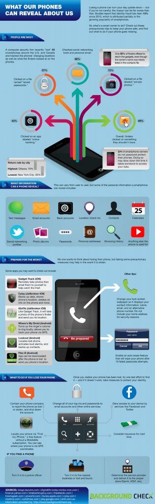 iphone security issues iphone and android security issues 2012 infographic 12305