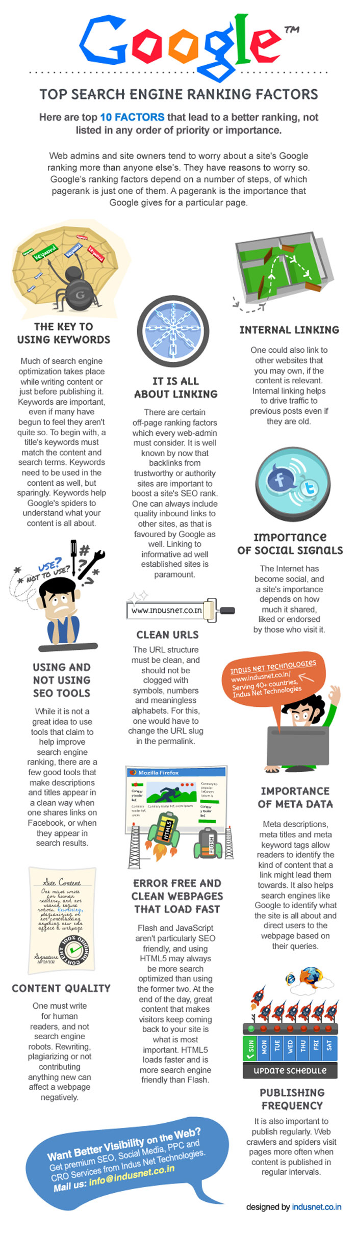 Top Search Engine Ranking Factors 2012 Infographic